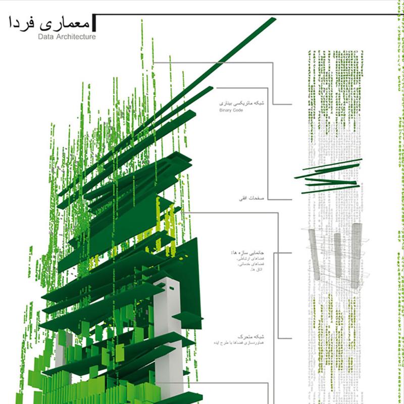 طرح پیشنهادی درسا کفیلی برای هفتمین دوره جایزه معماری میرمیران (معماری فردا)